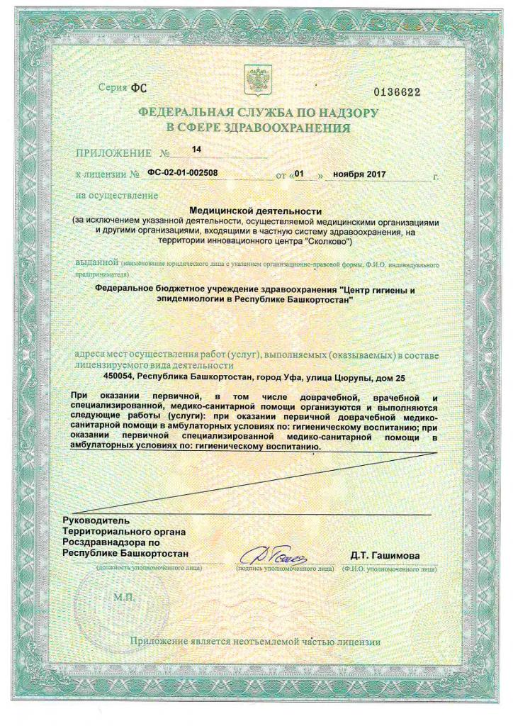 Нпа по медицинским книжкам временная регистрации ребенка по месту жительства